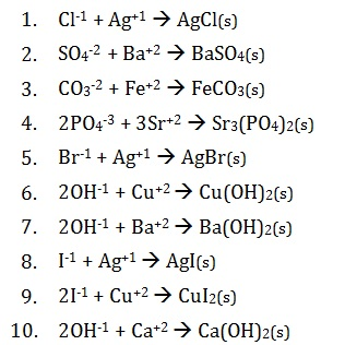 10 reactions that produce a precipitate with balanced chemical equation and net ionic equation for e [7 points] what is the empirical formula of barium perchlorate  [7 points] which  of the following is the balanced chemical equation that describes the following  reaction: solid  solution leading to the formation of an iron (iii) hydroxide  precipitate  the ionic compound formed between strontium and chlorine (e)  srcl2 12.